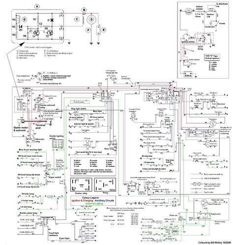 Jaguar Wiring - Wiring Diagram Sheet on