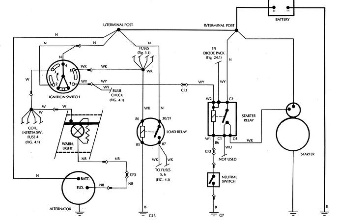 starter relay issue - xj
