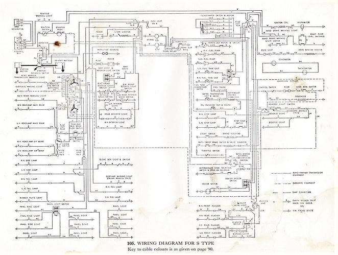 Wiring Diagram Jaguar Mk2 Fusebox And