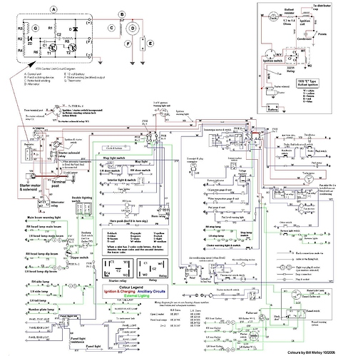 Xke Wiring Diagram | Wiring Diagram on