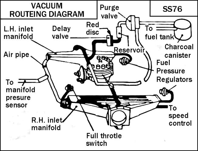 1986 Xj12 Canada Model Vacuum Lines - V12-engine