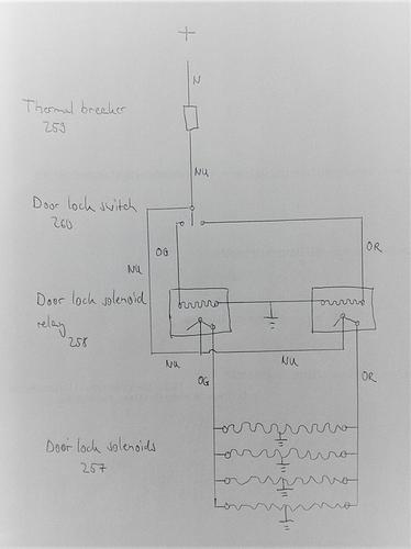 Flussdiagramm_Tuerschloesser