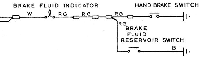 Brake Fluid Indicator wiring