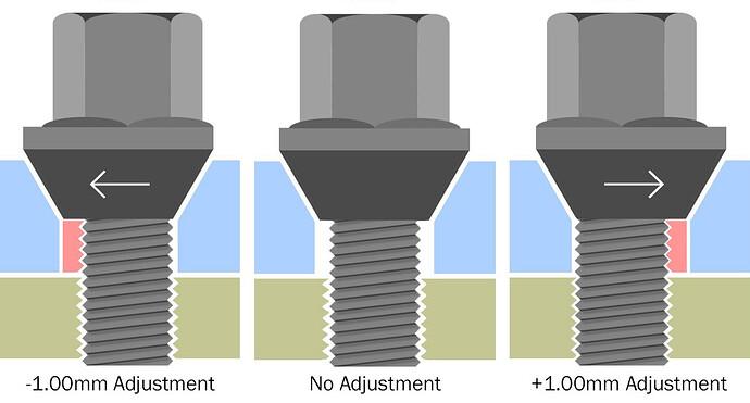 perfectly-tight-lug-bolts-tapered-seat-pcd-adjusting-lug-bolts-black-15376024207443