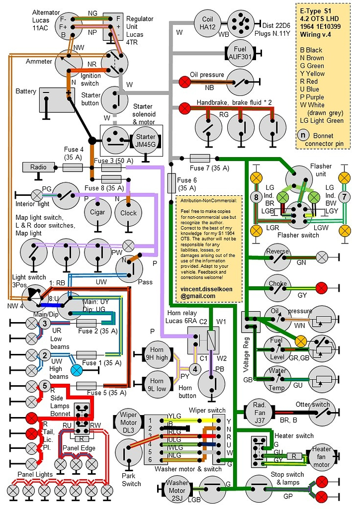Simplified S1 4 2 Ots Colour Wiring Diagram E Type Jag Lovers Forums
