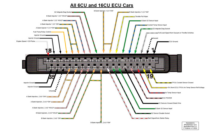 6CU & 16CU ECU  Connector Illustrated (Color)