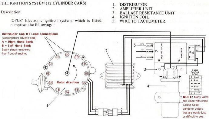 OPUS circuit early1