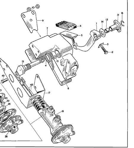 Series 1 4.2 brake pedal box