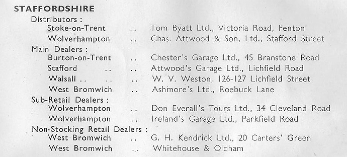 Staffordshire%20dealer%20list