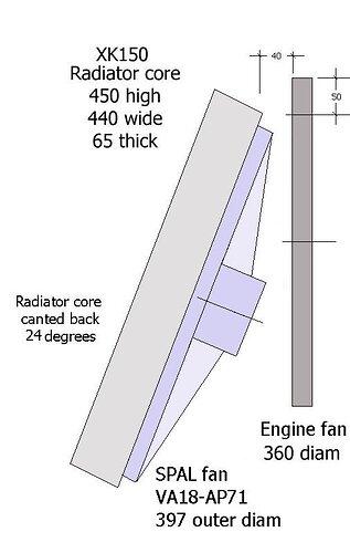 XK150 radiator configuration-bare