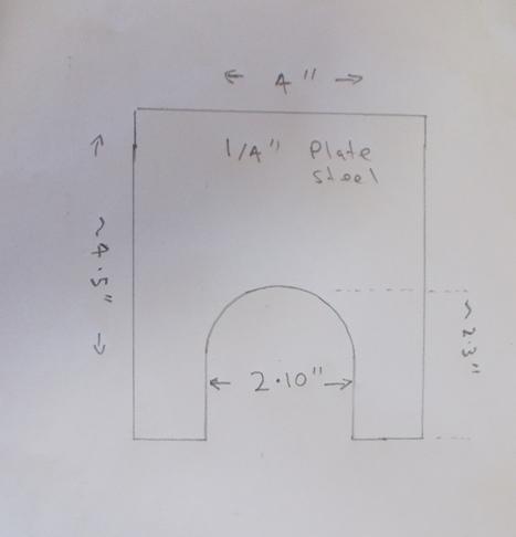 radius tool dimensions