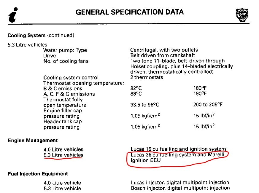 1992%20and%20later%20CD%20Specifications