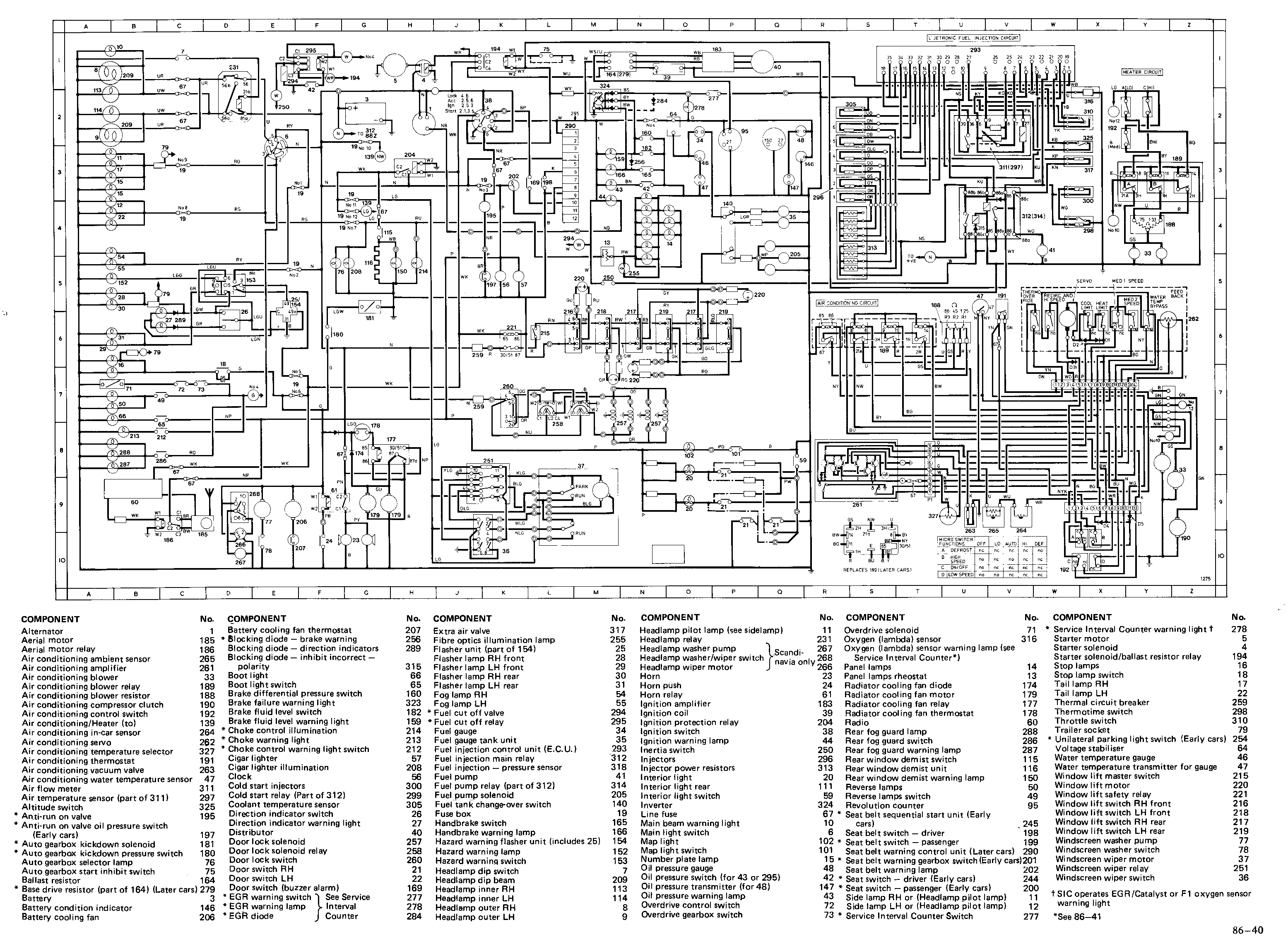 1984 Jaguar Wiring Diagram - wiring diagram internal -  internal.comune-farini-pc.it | Jaguar Car Wiring Diagram |  | Comune di Farini