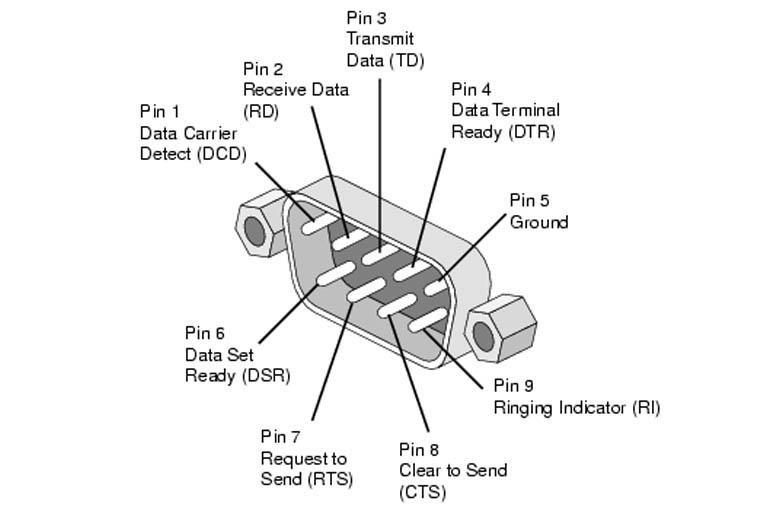 db9-serial-port-pinout