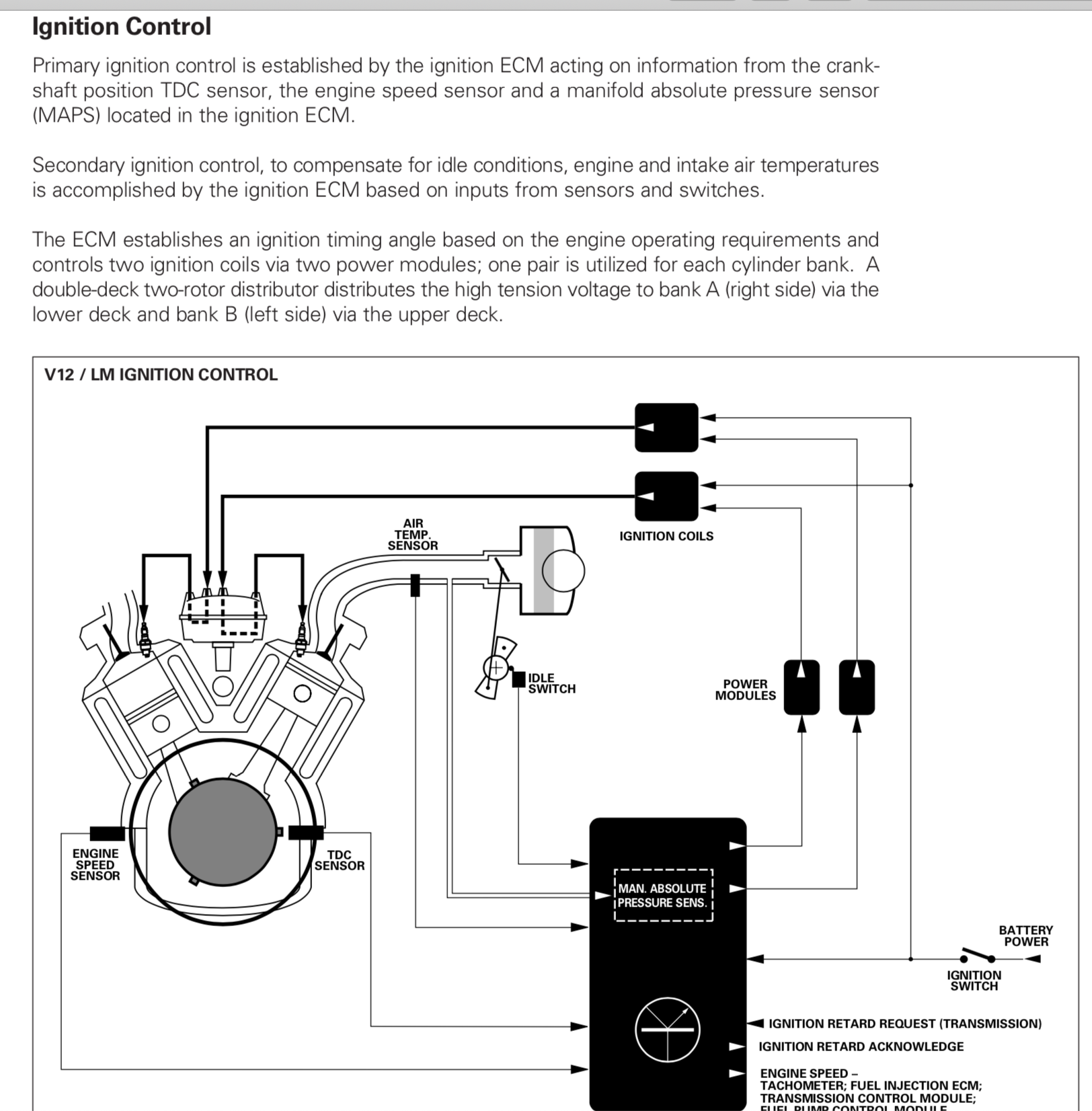1992 Marelli - Flywheel Sensor - Fuel ECU Engine Speed - XJ