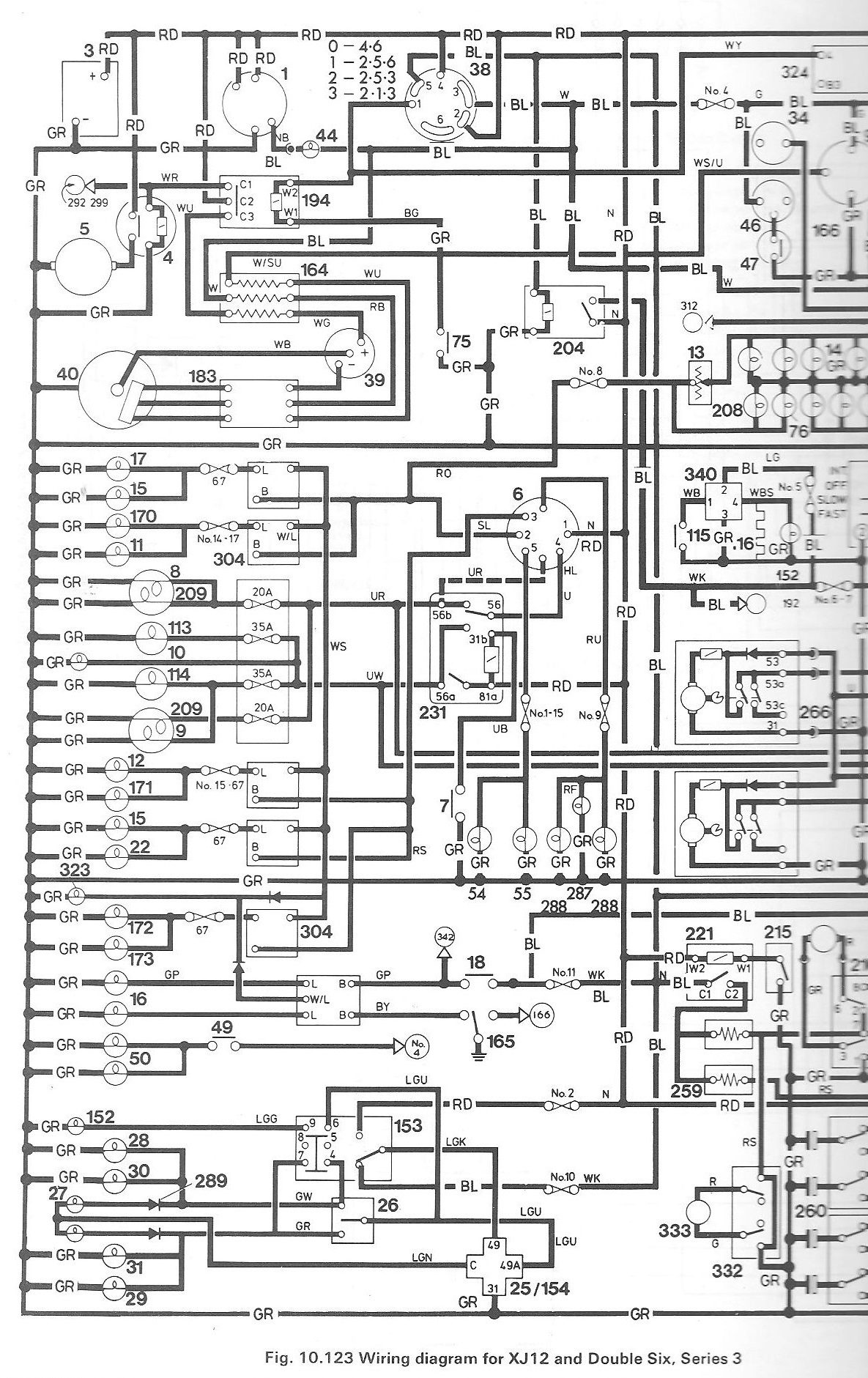 Jaguar Xjs 4 0 Starter Location Jaguar Circuit Diagrams
